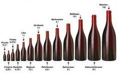 Les formats de vin #bouteille #magnum #jéroboam #vin #wine