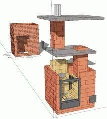 Rocket Bell heater by Peter van den Berg Rocket Heater, Rocket Stoves, Cooking Stove, Stove Oven, Permaculture Design Course, Recycled Brick, Chimney Breast, Outdoor Oven, Stove Fireplace