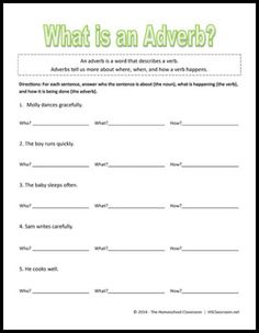 What is an Adverb? Worksheet {free printable}