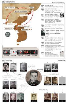 infographics '불멸의 영웅' 안중근 의사 순국 102주년
