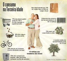 infografico_idoso