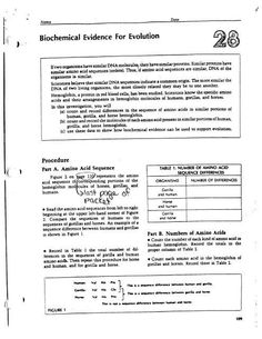 Parts Of A Map Worksheet Verb Have Got and Parts Of the ...