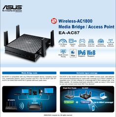 ASUS Networking EA-AC87