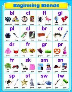 Amazon.com : Scholastic Teacher's Friend Short Vowels Chart ...