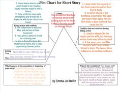 This is my plot diagram for the book thief assignment it starts off this is the plot diagram i made for the book the book thief ccuart Image collections