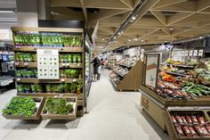 Meny supermarkets by Household Norway 06 Meny supermarkets by Household, Norway