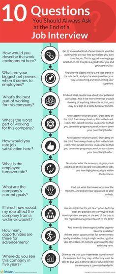 Job Interview Preparation, Interview Skills, Job Interview Questions, Job Interview Tips, Job Interviews, Good Interview Answers, Interview Techniques, Interview Quotes, Job Resume
