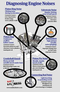 awesome Infographic: Engine Noises and What They Could Mean - OnAllCylinders... cool cars Check more at http://autoboard.pro/2017/2017/03/12/infographic-engine-noises-and-what-they-could-mean-onallcylinders-cool-cars/