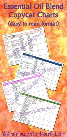 A collection of copycat recipes of brand name essential oil recipes in chart form. Convenient and accessible!