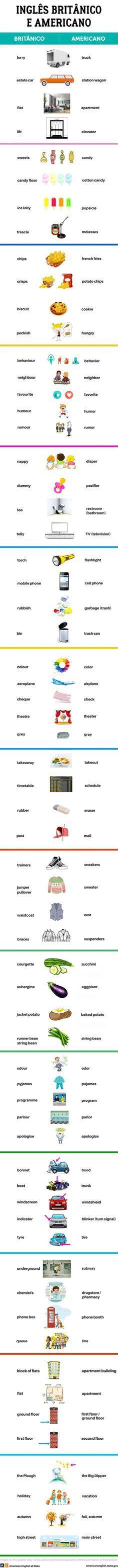 Confira este divertido e útil infográfico! Mais