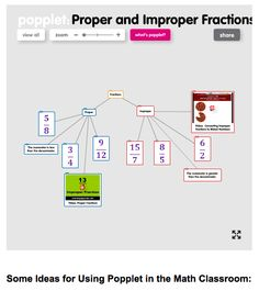 Ideas for using Popplet in a Math classroom: http://loledservices.blogspot.com/2011/04/using-popplet-in-math-classroom.html    (Popplet is both an iPad ann and web app)