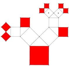 Pitagoras sin fin