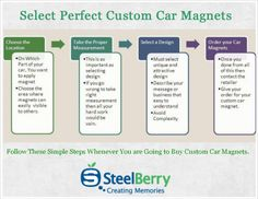 Custom Car Magnets Are Very Useful From Promoting Your Business To - Custom car magnets small