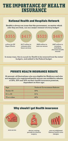 Another thing that you must do is make loads of calculations. You must calculate how much money you will have to pay a month and then consider what your health insurance quote offers. If you are interested in buying a package, you must make a rough c Get low-cost Individual healthcare insurance today.