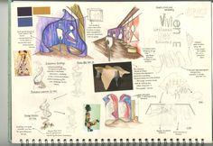 Exhibition Project - Sketchbook