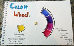 that artist woman: How to Make a Color Wheel for your Sketchbook. Interactive colour wheel