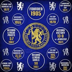 Chelsea Fans, Chelsea Football, Chelsea Wallpapers, Champions L, Stamford Bridge, Fulham, Fa Cup, Best Player, Soccer