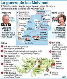 Conflicto Malvinas Argentinas 1982: octubre 2013 World History, Art History, Falklands War, Learning Spanish, Critical Thinking, Military History, Learn English, Ancient History, Geography