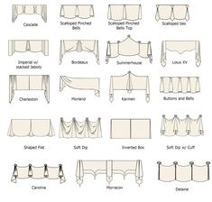 great reference site for window treatments – I can make them all, just didn't know what the official names were on some!