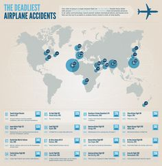 The Deadliest Airplane Accidents - Infographic — Intelligent Travel Golf Lessons, Map Design, Media Design, Travel Light, Business Travel, Traveling By Yourself, Travel Tips, Aviation, Event Posters