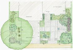 City of Roseville, California - Low Maintenance Front Yard Landscape Plan