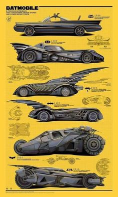 Every batmobile ever. Batman Auto, Le Joker Batman, Batman Batmobile, Batman Robin, Gotham Batman, Personnage Dc Comics, Batman Kunst, Batman Artwork, Batman Comic Wallpaper
