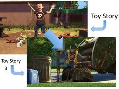 When you realized Sid was in Toy Story 3