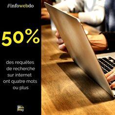 50% des requêtes de recherche sur Internet ont 4 mots ou plus. #wewillwebyou Recherche Internet, Marketing, Content, Instagram, Words
