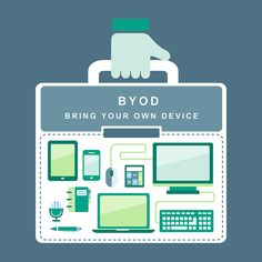 How does implementing BYOD in your organisation affect regulatory compliance?