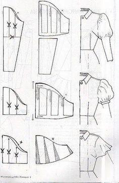 (1) Cartamodello,taglio e cucito