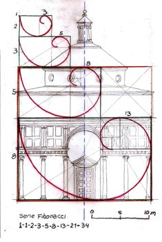 elevacion_pazzi - brunelleschi - Fibonacci - golden ratio - perfect classical proportions The Effective Pictures We Offer You About Sacred Architecture modern A quality picture can tell you many thing Sacred Architecture, Architecture Drawings, Classical Architecture, Architecture Details, Interior Architecture, Golden Ratio Architecture, Architecture Diagrams, Architecture Portfolio, Geometry Art