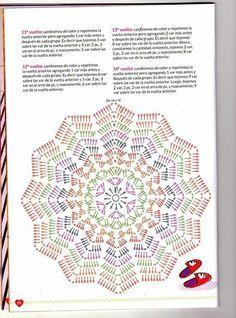 Crochet Rug Patterns Ripple Afghan Trendy Ideas - Her Crochet Col Crochet, Crochet Pillow, Crochet Chart, Crochet Baby, Crochet Round, Crochet Doily Patterns, Crochet Mandala, Crochet Stitches Patterns, Crochet Doilies