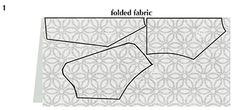 Biker Jacket Cardi tutorial sewing tutorial