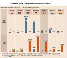 sole 24 ore debiti grecia