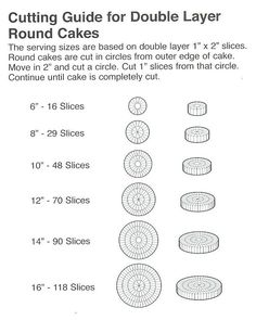Cutting Guide For Double Layer Round Cakes Cake Portions Cake Servings Cake Serving Guide