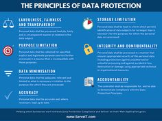 The 7 GDPR personal data processing principles view - with accountability of the controller for the 6 principles added - source and courtesy ServeIT