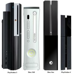 The Future of Videogame Consoles: What's Next?