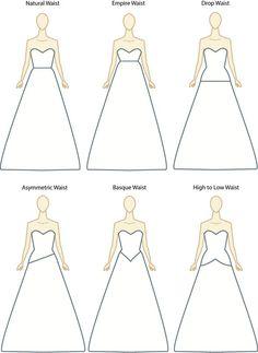 Decode the Wedding Dress: Waistlines