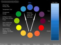 Interactive color wheel.  Move the arrows to change the tints, hues and values of each color.  http://thevirtualinstructor.com/interactivecolorwheel.html