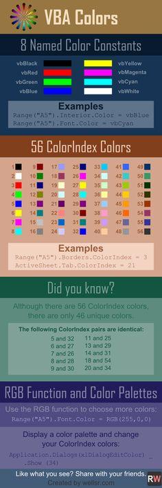 54 best Computer Programming images on Pinterest Computer