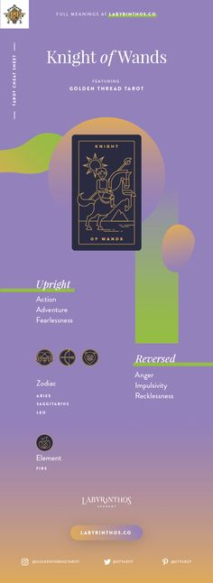 Knight of Wands Meaning - Tarot Card Meanings Cheat Sheet. Art from Golden Thread Tarot.