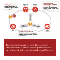 The empowered consumer : PwC
