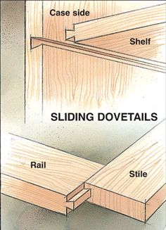 WOOD ONLINE created by WOOD magazine editors is the internet's most-visite Woodworking Joints, Learn Woodworking, Popular Woodworking, Woodworking Furniture, Woodworking Crafts, Woodworking Plans, Woodworking Basics, Woodworking Machinery, Wood Online