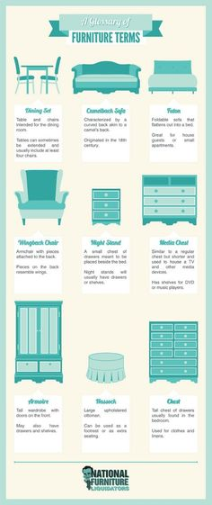 A Glossary Of Furniture Terms