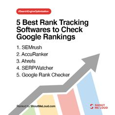 A blogger or SEO professional must check their Google keyword ranking for target keywords.  Once you've published a post, your next task is to keep track of its search engine rankings and to continue building backlinks with the proper anchor text.  To do so, you need a tool which can tell you where a specific keyword ranks in Google's search results without manually going through 100's of search results and pages.  #Blogging #SEO #ShoutMeLoud #Blog Keyword Ranking, Seo Ranking, How Seo Works, Seo Professional, Seo Basics, Tracking Software, Context Clues, Digital Marketing Strategy, Search Engine Optimization
