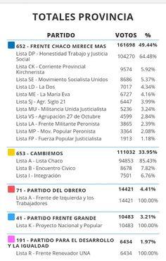 el blog de josé rubén sentís: (1) chaco, domingo de elecciones