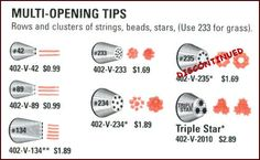 Free Wilton Tip Chart | Candyland Crafts - Cake Decorating Multiple Opening Tips