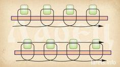 Схема для вышивки арочным швом