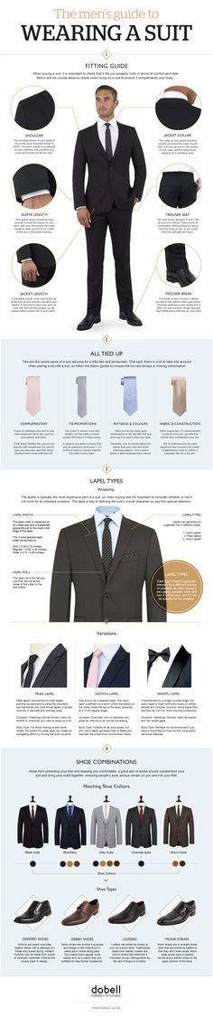 mens guide on how to look good in a suit - infographic