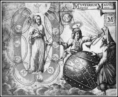 hermetic symbolism - Google Search